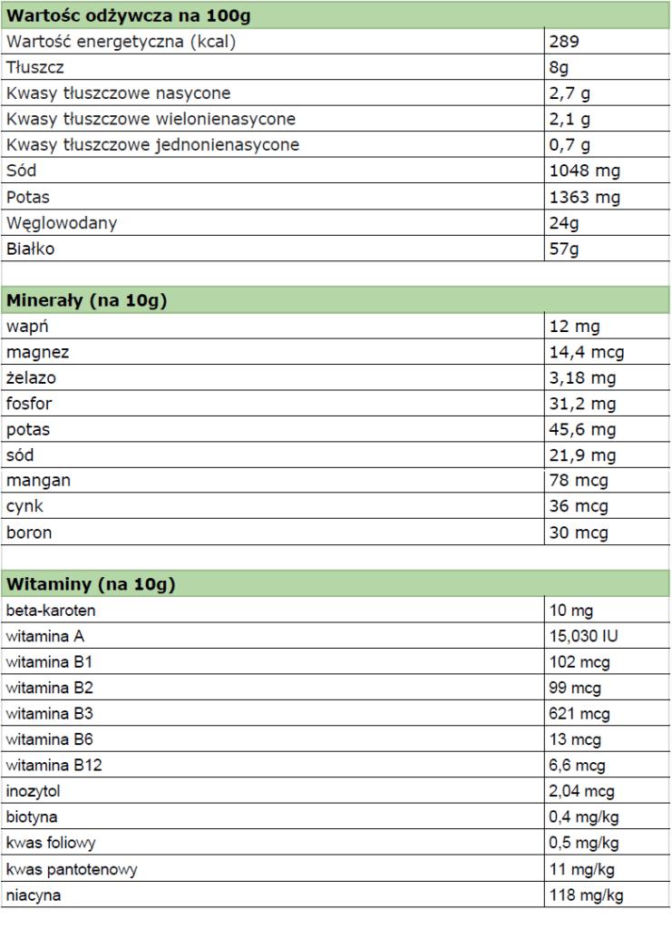 Spirulina - Wartości odżywcze